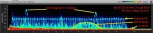 2.4G signals over 25 minutes