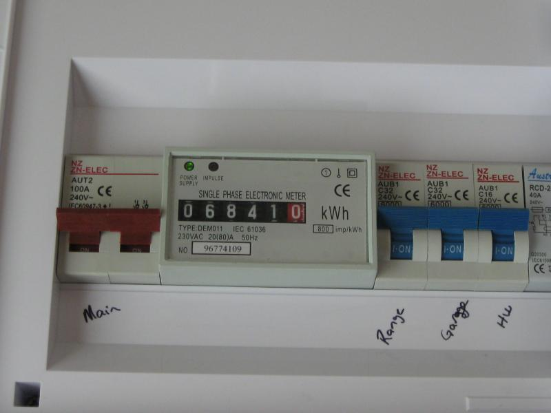 switchboard power meter